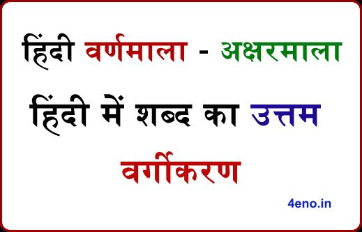 Hindi Varnamala (Aksharmala) क से ज्ञ तक हिंदी वर्णमाला में स्वर, व्यंजन, संयुक्त स्वर